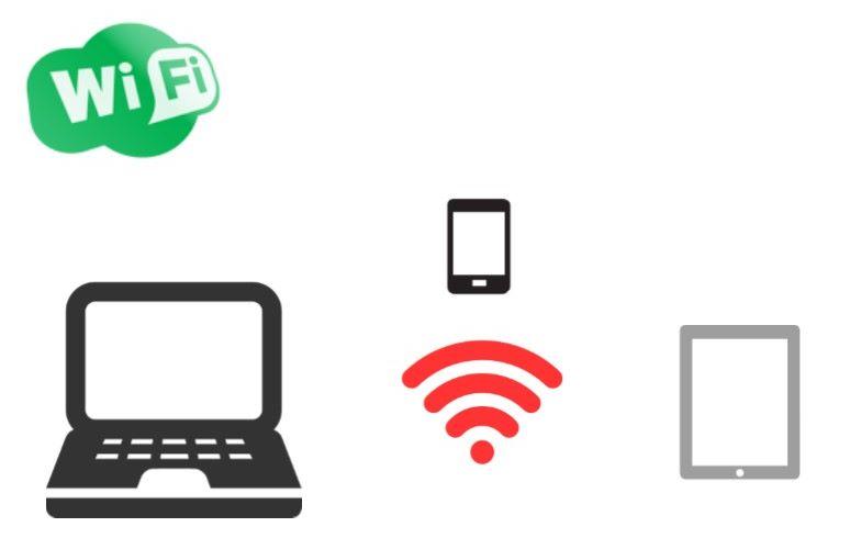 Como está sua rede wifi?